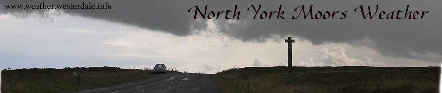 North York Moors weather